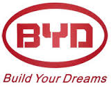 Logotipo BYD - Build Your Dreams (China)