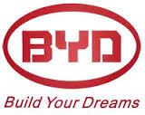logo logotipo BYD - Build Your Dreams